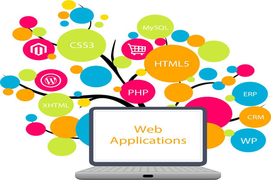 Ứng dụng web là gì