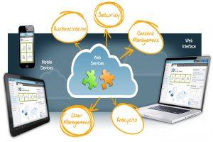Ưu điểm của ứng dụng web là gì