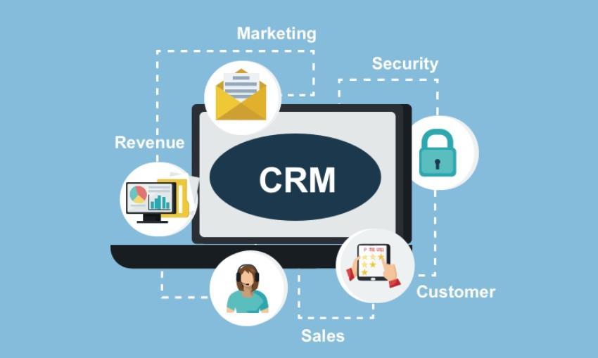 Lợi ích của phần mềm CRM cho doanh nghiệp