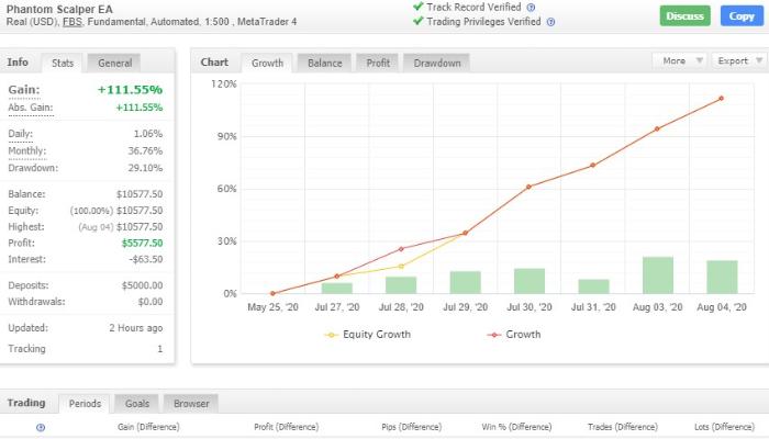 Myfxbook - Phần mềm phân tích tỷ giá